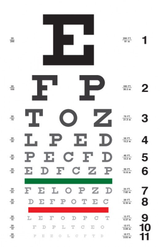 eye_exam_chart